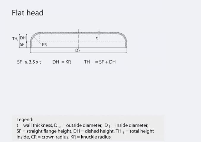 e_flat-head_01