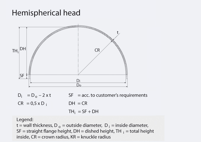 hemispherical head